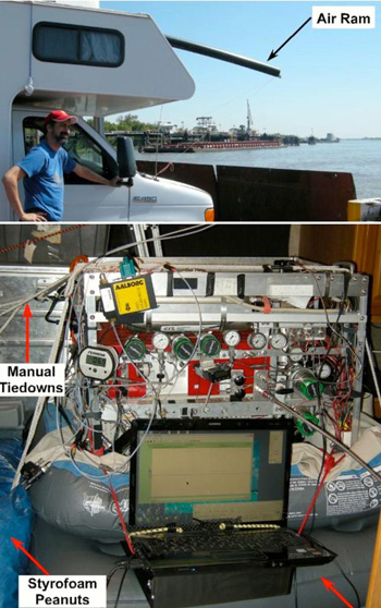 Top image: Air ram intake valve on the RV, shown crossing the Mississippi River. Bottom image: Gas chromatograph in the RV.