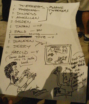The stage setlist for the Primus concert, including art by Les Claypool