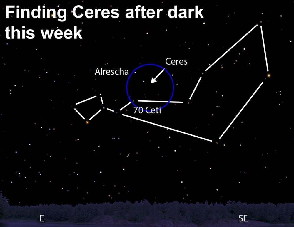 See the dwarf planet Ceres this week.