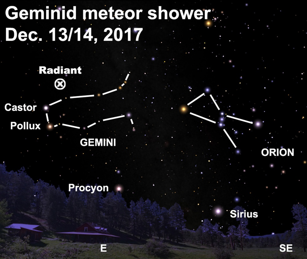 Geminids meteor shower set to peak this week