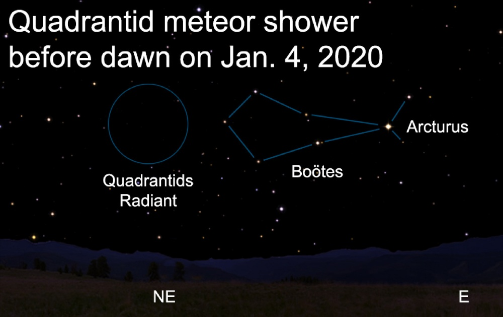 Quadrantids meteor shower may put on a show Saturday morning