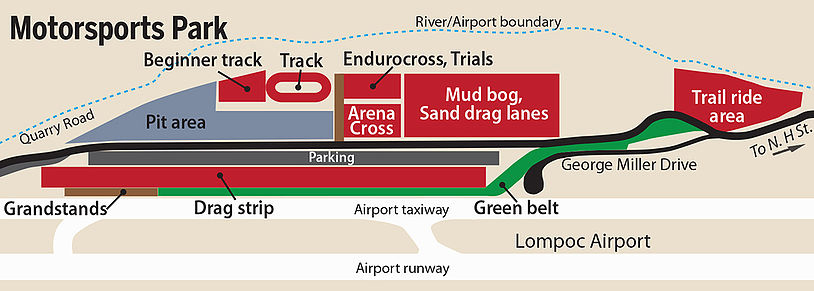 The proposed motorsports park near the Lompoc Airport includes a drag strip, track and trail ride area.